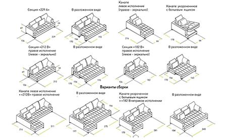 Техническое описание дивана Челси