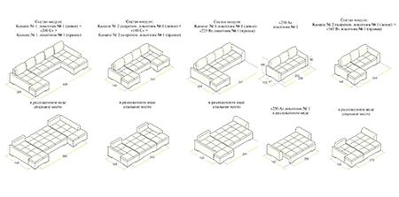 Техническое описание дивана Спай-Гай