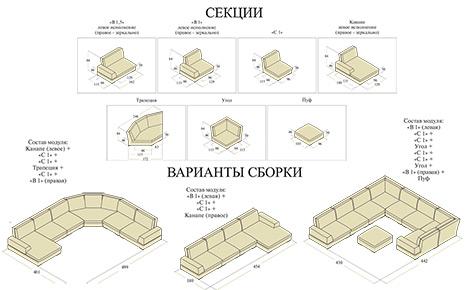 Техническое описание дивана Ральф