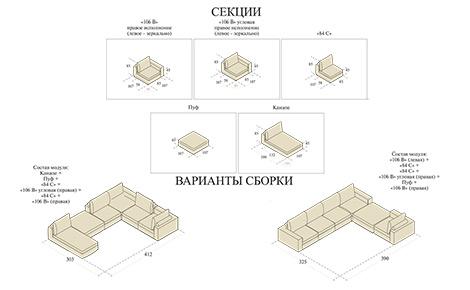 Техническое описание дивана Апполон