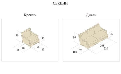 Техническое описание дивана Сент Луиз